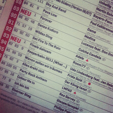 recordJet mit Room77 in den Charts