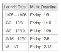 itunes deadlines