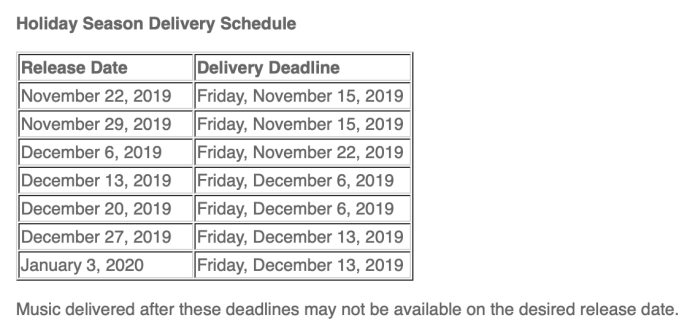 iTunes Holiday Delivery Schedule 2019