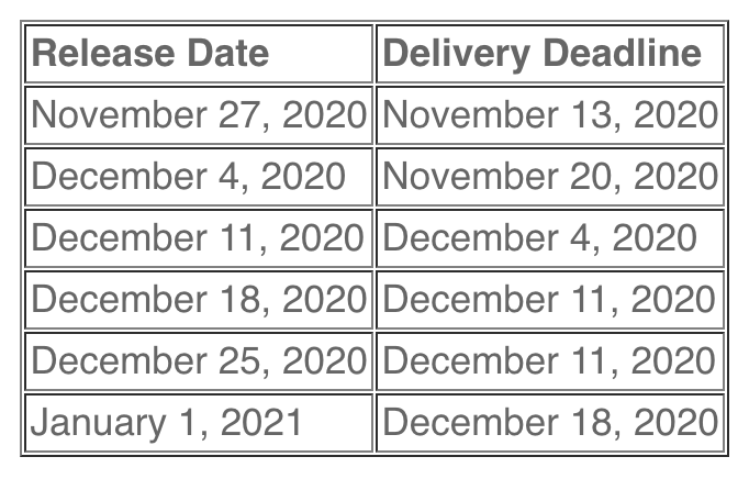 Apple Music Holiday Delivery Deadlines 2020